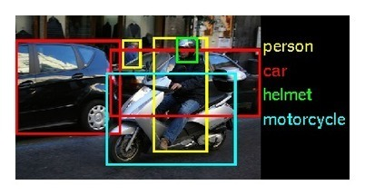 ImageNet Large Scale Visual Recognition Competition 2013 (ILSVRC2013) | ANDROIDOS | Scoop.it
