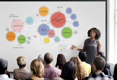 9 Ways to Improve Your Business Performance with Mind Mapping | Serious Play | Scoop.it