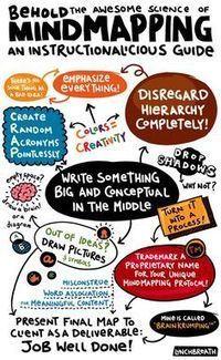 מפות חשיבה   Visual literacy in teacher education   Scoop.it