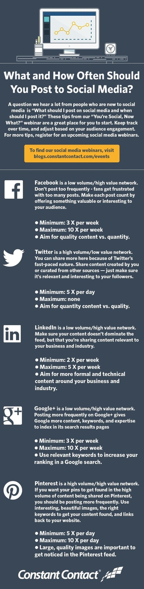 Social Media Posting Frequency? Helpful infographic via Constant Contact | Collaborative Revolution | Scoop.it