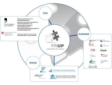 La promotion des Start-Ups à Fribourg - Fribourg | Freiburg | Swiss Entrepreneurship & Technologies | Scoop.it