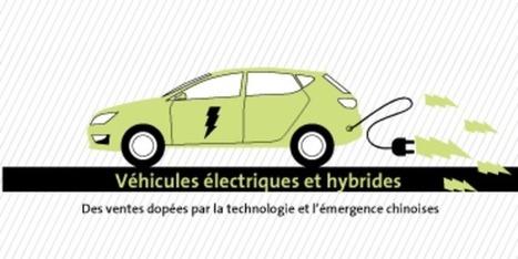 Les voitures électrique et hybrides en infographies | Energies Renouvelables | Scoop.it