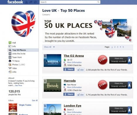 Tourism Campaigns on Facebook. Like this! « abouTourism | Social_media-casestudies | Scoop.it