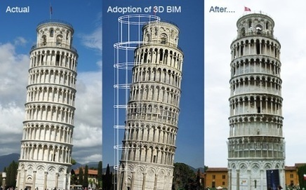 3D Building Models Bring More Sustainability into Construction - Thanks To BIM - Archinect | ConstructNext | Scoop.it