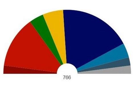 Voľby do Európskeho parlamentu 2014 - výsledky   Volím, teda som   Scoop.it