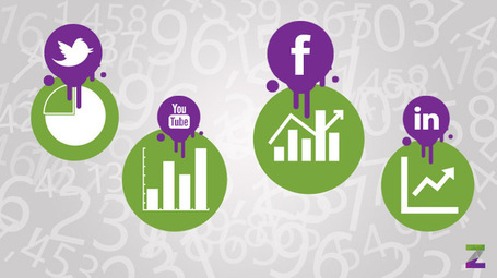 101 Social Media Marketing Stats To Guide You Into 2013 | Social Media (network, technology, blog, community, virtual reality, etc...) | Scoop.it