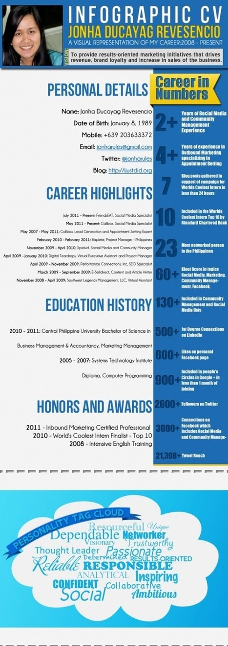 Creative Infographic Resume of Jonha Revesencio | Visual.ly | Smart Media Tips | Scoop.it