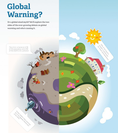 Global Warning? | Visual.ly | green infographics | Scoop.it