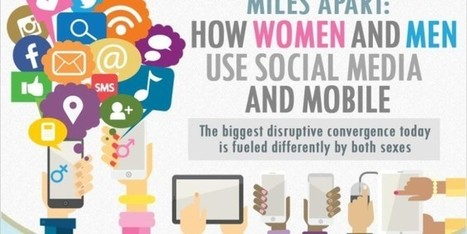 The Differences in How Men and Women Use Social Media | Content Garage | Scoop.it