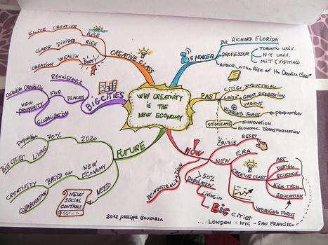 Cultiver la créativité, une attitude et un enjeu | Créativité & Cerveau pour l'innovation | Scoop.it