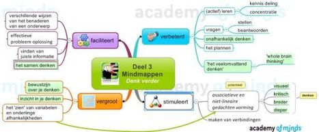 Mindmapping, een van de pijlers onder Het Nieuwe Werken? deel 3 ... | Systeemdenken in het onderwijs | Scoop.it | Onderwijs en ICT | Scoop.it