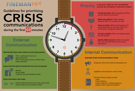 Communication de crise : Structurerles premières actions | Crises & Transformations | Scoop.it