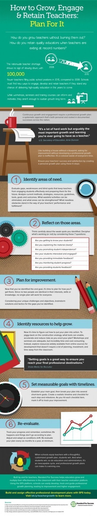 How to Grow, Engage and Retain Teachers Infographic | Universidad 3.0 | Scoop.it
