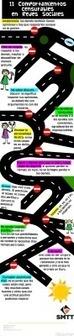 11 comportamientos censurables en Redes Sociales | Redes Sociales_aal66 | Scoop.it