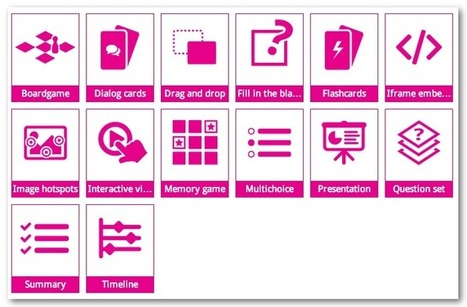 ¿Cómo crear contenido interactivo HTML5 con H5P? | Achegando TICs | Scoop.it