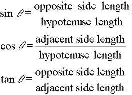 Sine, Cosine, Tangent | Year 9 Trigonometry - Pythagorus' theorum and sine, cosine, and tangent. | Scoop.it