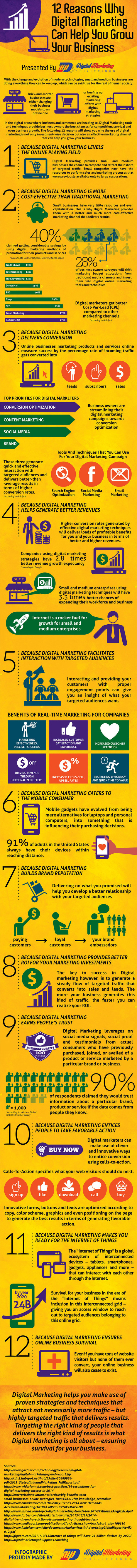 12 Reasons Why Digital Marketing Can Help You Grow Your Business (Infographic) | marketing | Scoop.it