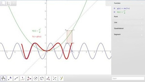 GeoGebra, software libre de Geometría, ya está para iOS, Android y Windows 8.- | Matemáticas.- | Scoop.it