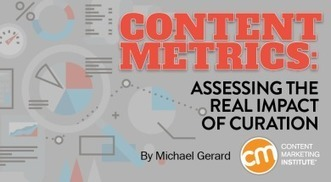 Content Metrics: Assessing the Real Impact of Curation | Social Media in Manufacturing Today | Scoop.it