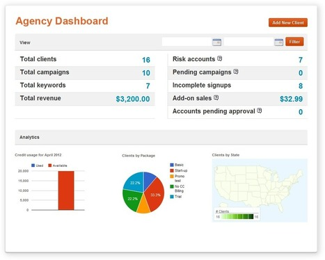 Мобилни маркетинг решения за маркетингови агенции | Мобилен Маркетинг | Scoop.it