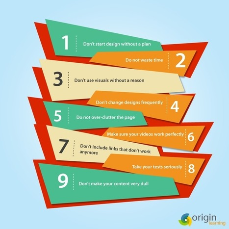 The don'ts of eLearning Instructional Design | Origin Learning – A Learning Solutions Blog | Aprendiendo a Distancia | Scoop.it