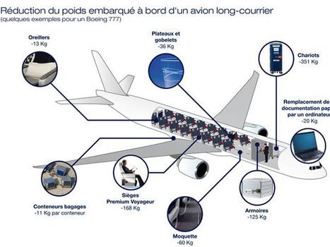 Air France pousuit sa chasse aux kilos de trop | Air Journal | COMPOSITE INDUSTRIE (FR) | Scoop.it