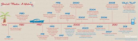 La historia del Social Media #infografia #infographic #socialmedia | Educación a Distancia y TIC | Scoop.it