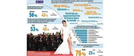 Les Français ne s'en font plus un film - le Parisien | Actu Cinéma | Scoop.it