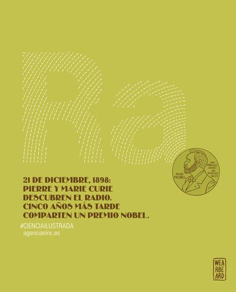Los Curie descubren el radio / Ilustraciones / Multimedia / SINC | Ingeniería Biomédica | Scoop.it