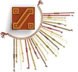 Prensa Libre Pueblos Originarios: Quipus: Matemática Maya - Mensajes del Imperio Inca.   Les Incas du Pérou   Scoop.it