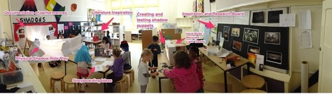 …space that caters for creativity… | Learning Through Inquiry | Scoop.it