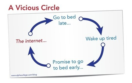 A Vicious Circle – Idiom | Alpha College of English | Idioms! | Scoop.it