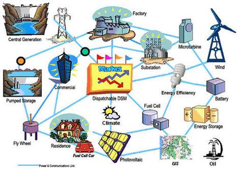 Smart Grid: The Implementation of Technocracy?   TECHNOCRACY   Scoop.it