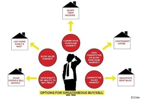 Real Estate Tips - Buying and Selling at the Same Time | Real Estate Marketing | Scoop.it