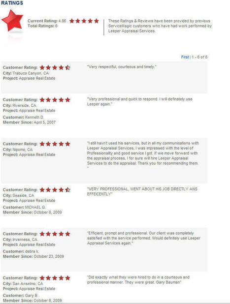 Real Estate Appraisals in Kern County | Leeper Appraisal Services | Scoop.it