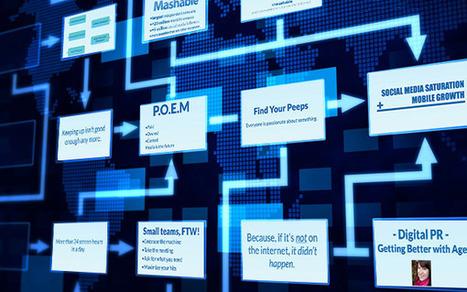 5 Key Trends Supercharging Today's Digital PR | Public relations trends | Scoop.it
