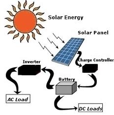 How to make a solar panel? - Solar Joo   Solar   Scoop.it