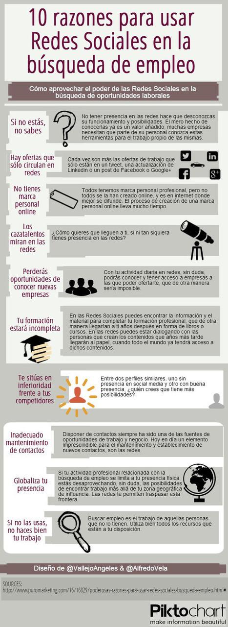 10 razones para usar Redes Sociales en la búsqueda de empleo #infografia #socialmedia | Recursos Humanos: liderazgo, talento y RSE | Scoop.it