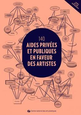 140 aides privées et publiques en faveur des artistes | Centre national des arts plastiques | accompagnement artistes | Scoop.it