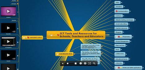 ICT Tools and Resources for Schools, Teachers and Educators - Mind Map | Better teaching, more learning | Scoop.it