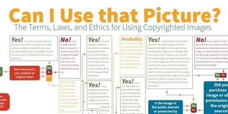 Flowchart: Can You Use That Copyrighted Picture? | Tech in Ed | Scoop.it
