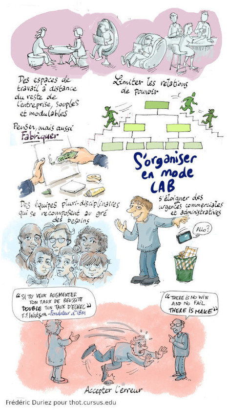 "Managez en mode ""lab""   BIBLIOMAGE   Scoop.it"