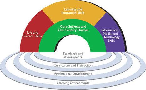 Competenties voor de 21e eeuw | Energetic Learning | Scoop.it
