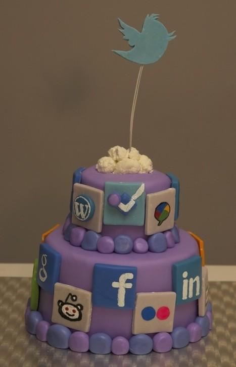 La giornata tipica del Socialcoso | Davide Licordari | Social Media Marketing | Scoop.it