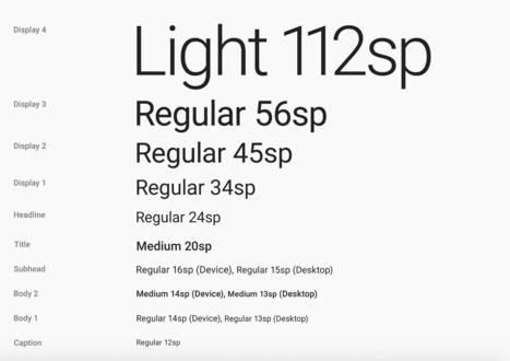 Material Design typeface in CSS | Worth to Scoop it | Scoop.it
