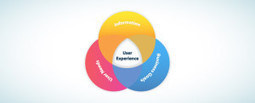 User experience: creare un'esperienza d'uso eccellente | Social Media Consultant 2012 | Scoop.it
