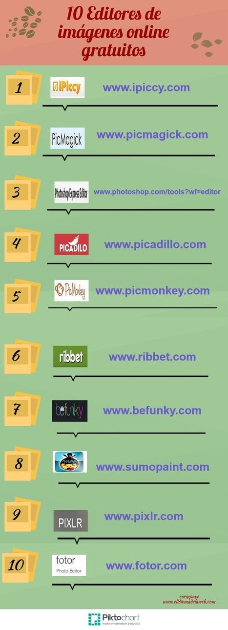 [Infografía] 10 editores de imágenes online gratuitos | el idioma de la web | Contactos sinápticos | Scoop.it