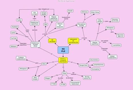 En la Web 2.0 - PLE y PLN | Eskola  Digitala | Scoop.it