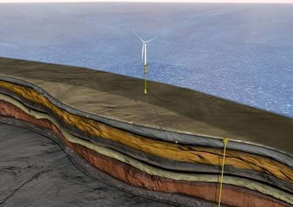Wind-powered Oil Recovery Project Green-lighted | Sustainability Science | Scoop.it