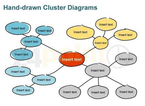Cluster Diagram - Hand-drawn | PowerPoint - Maps, Templates, Diagrams, Illustrations and more! | Scoop.it